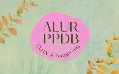Alur PPDB 2021/2022